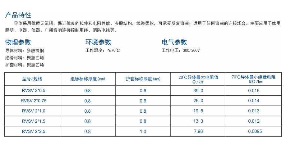 3-RVSV系列 聚氯乙烯绝缘聚氯乙烯护套绞型软电缆.jpg