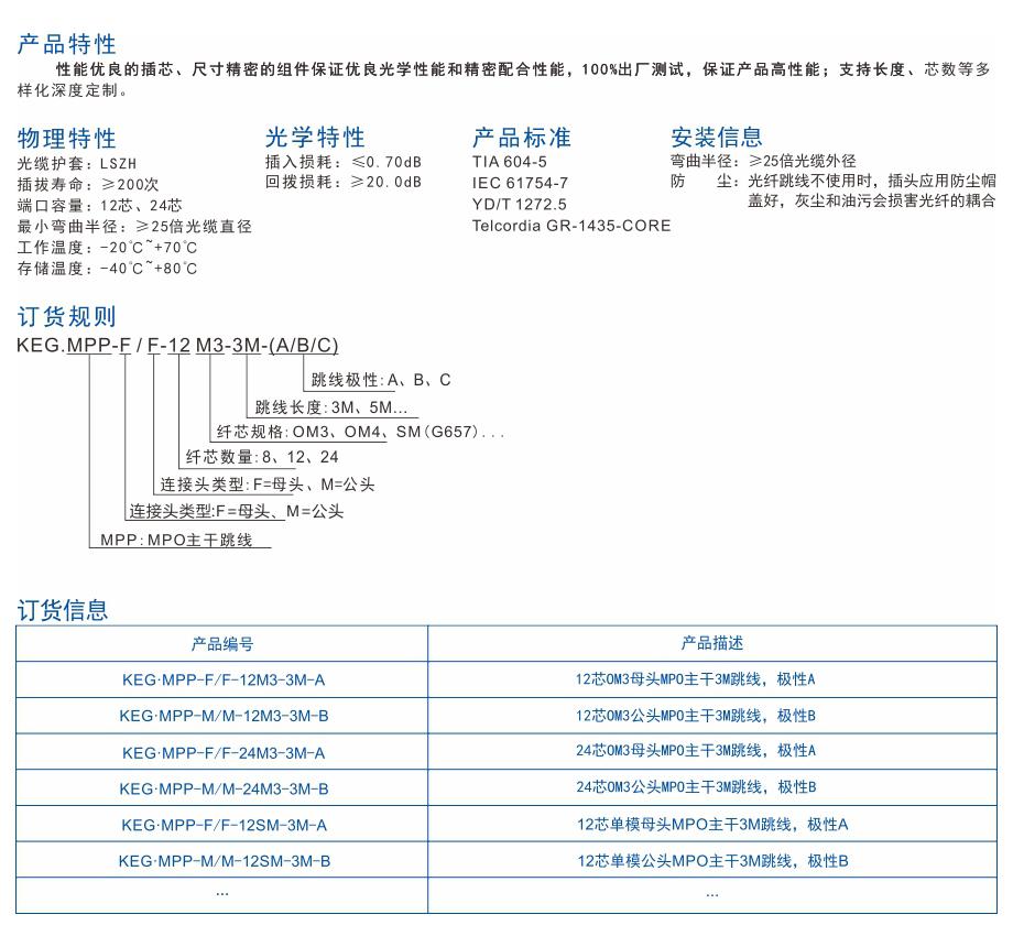 2-KEG.MPP系列 MPO主干跳线.jpg