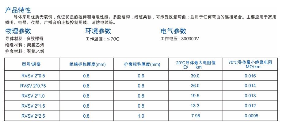 1-RVSP系列 聚氯乙烯绝缘聚氯乙烯护套绞型屏蔽软电缆.jpg