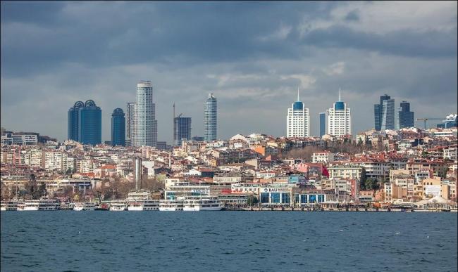 土耳其电信市场