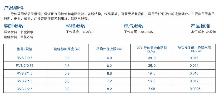 3-RVS系列 聚氯乙烯绝缘绞型软电缆.jpg